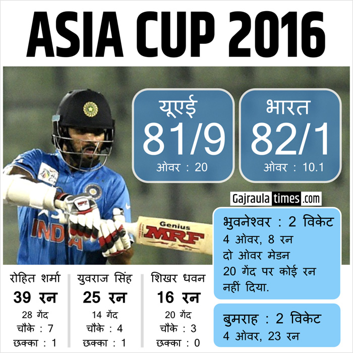 asia-cup-infograph-in-hindi