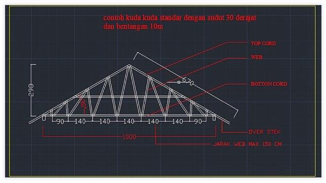 standard teknik pemasangan atap baja ringan