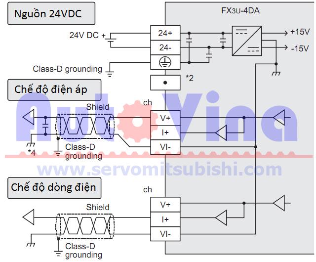 Sơ đồ đấu nối tín hiệu ngõ ra Analog module FX3U-4DA PLC Mitsubishi