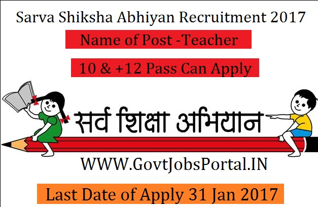 487 Vacancies Sarva Shiksha Abhiyan Recruitment 2017-Teacher Post ...