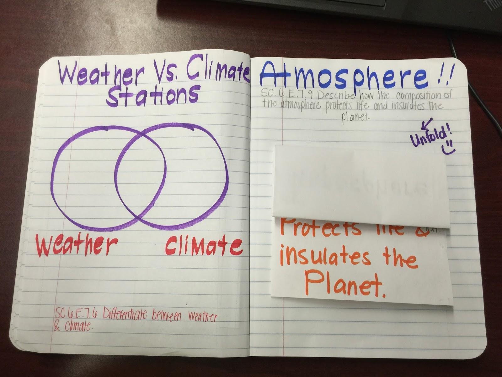 Weather Vs Climate Venn Diagram