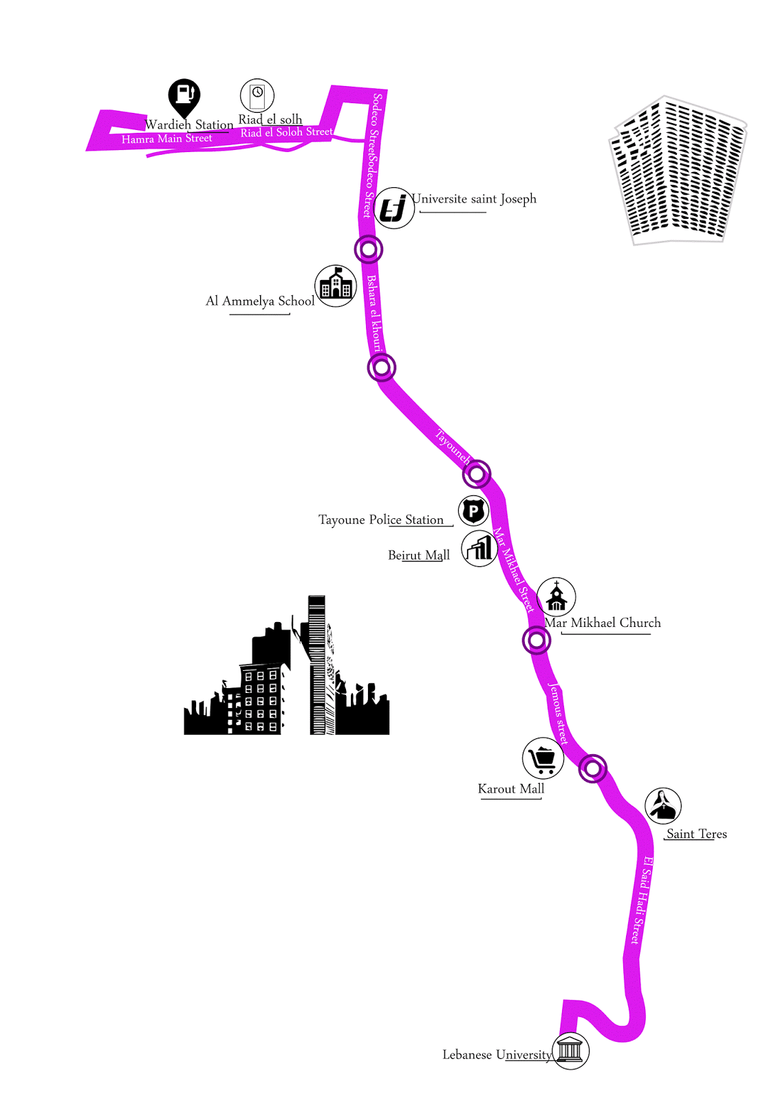 bus map project Hawraa Atwi