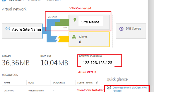 Random Rantings: Azure Site to Site VPN on a SonicWall