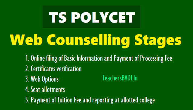 ts polycet web counselling stages,schedule,dates for online filing of basic information and payment of ts polycet counselling process fee,ts polycet certificates verification,ts polycet web options,ts polycet seat allotments,ts polycet payment of tuition fee and reporting at allotted college