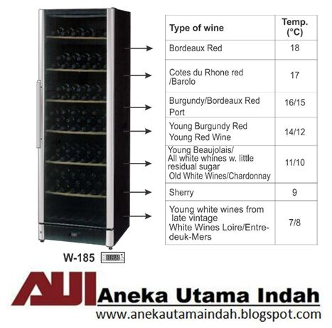 Aneka Utama Indah Wine Cooler Showcase Atau Display