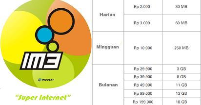 Cara Cek Kuota Indosat Paket Super Internet