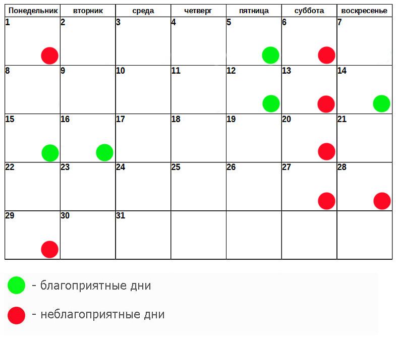 [BBBKEYWORD]. Лунный календарь питания и похудения на ноябрь 2020