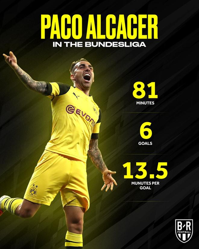 Vào sân chỉ sau 13,5 phút, tiền đạo Alcacer đã lập công cho Dortmund.