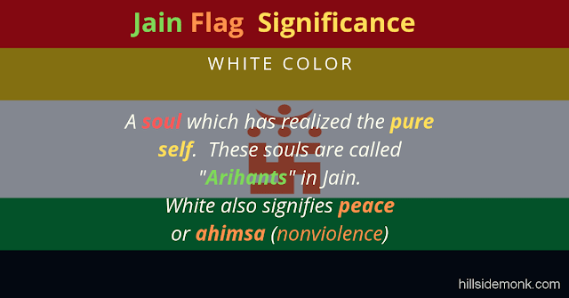Jain Flag Colors Meaning and Significance : Into Jainism white