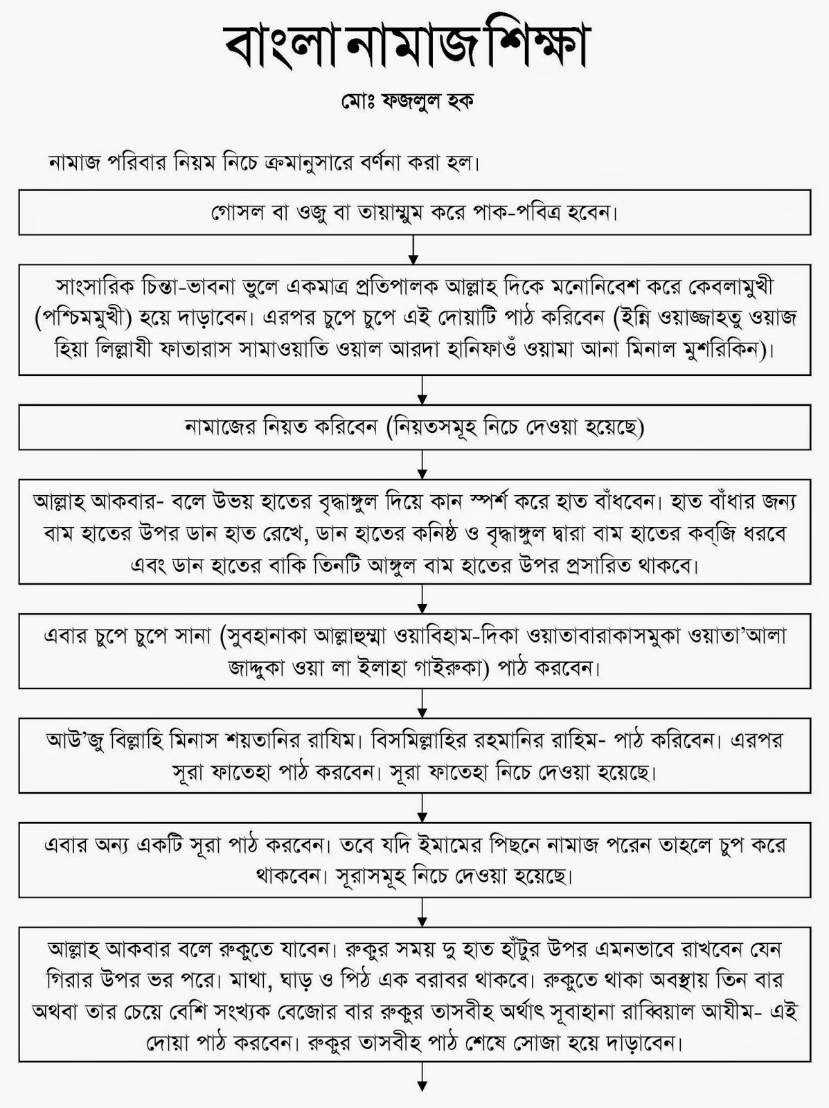 BANGLA NAMAZ SHIKHA BOOK EPUB