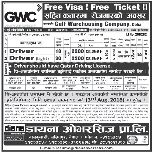 Free Visa Free Ticket Jobs in Doha, Salary Rs 66,375