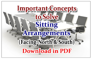 Important Concepts to Solve Sitting Arrangements Questions (Facing- North & South) Download in PDF