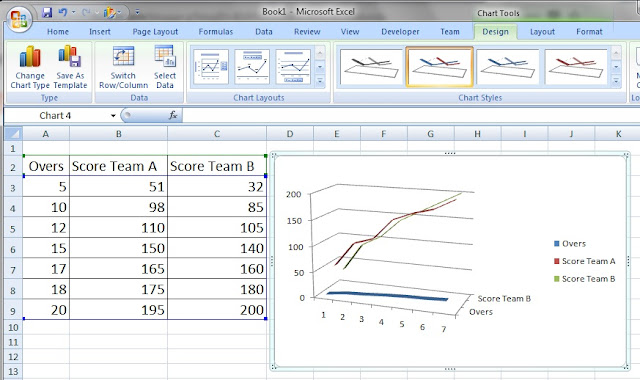 Select 3-D Line Chart Type Create 3 D line Chart in Microsoft Excel Easy Steps
