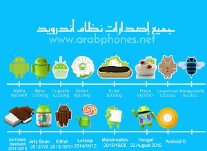 جميع اصدارات نظام اندرويد Android Version بالترتيب