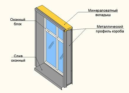 Противопожарный короб вентилируемого фасада