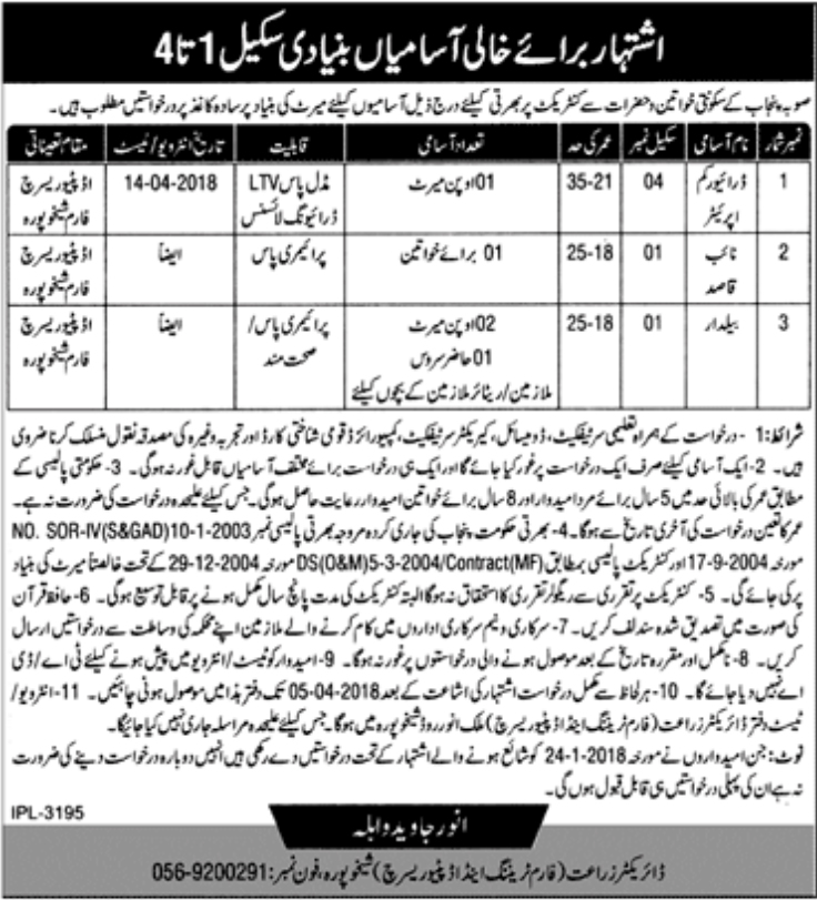 Jobs In Agriculture Research Department Punjab March 2018