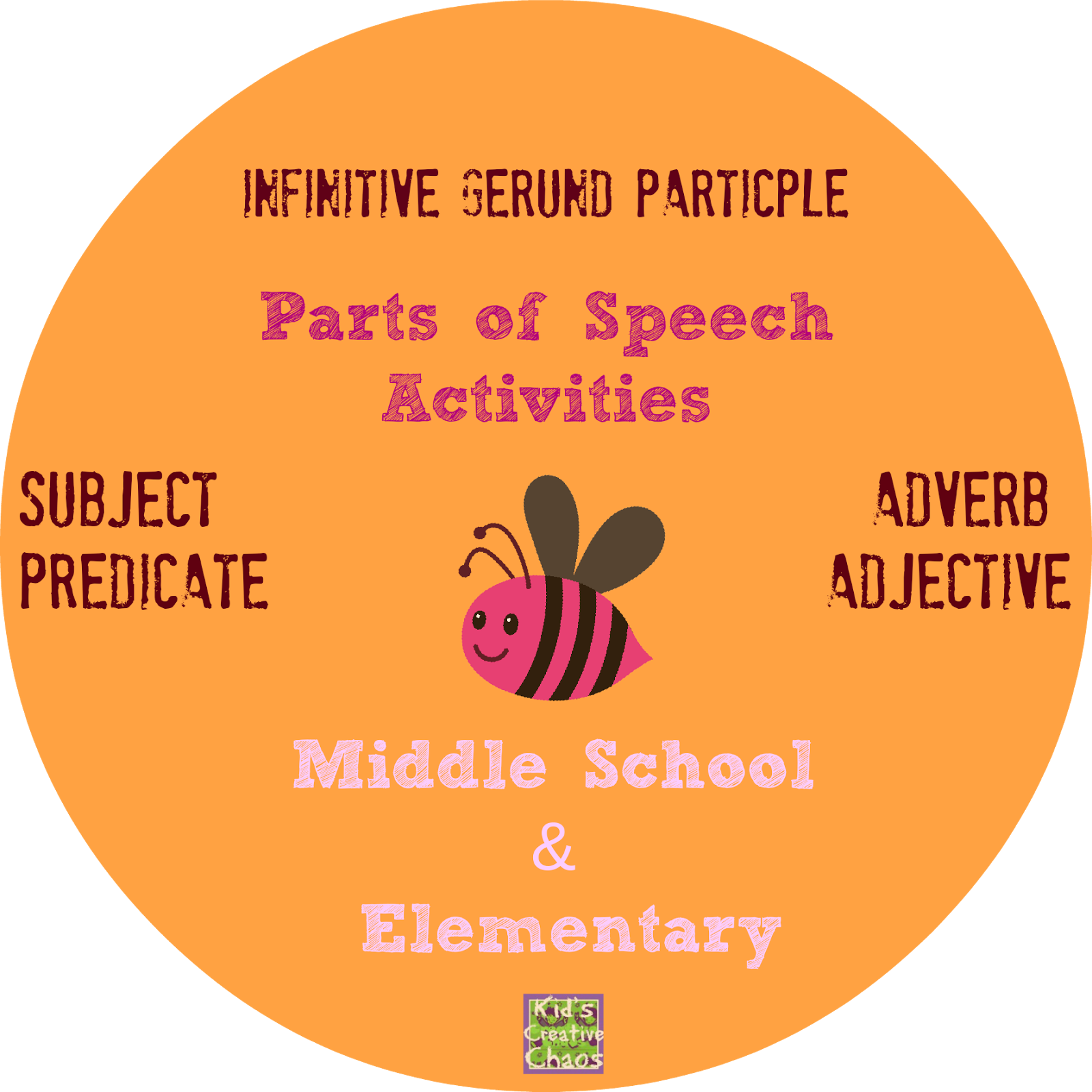 Parts Of Speech Activities For Middle School And
