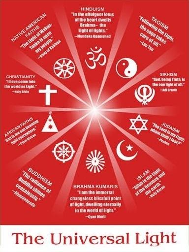 మతము అంటే అర్ధం యేమిటి - What is Meaning of Religion?