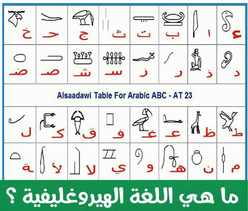 اللغة الهيروغليفية  (أو اللغة المصريَّة القديمة ) ! حقيقتها و تاريخها