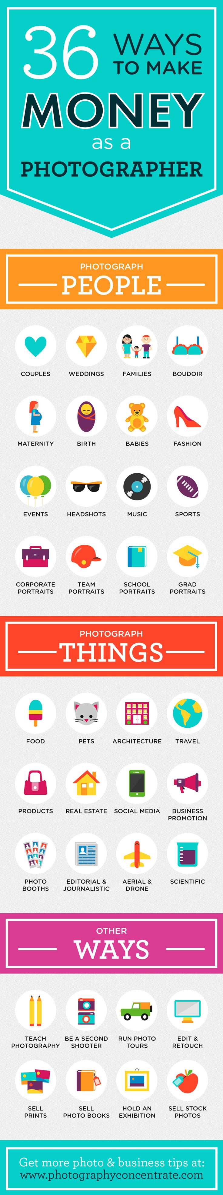 36 Ways to Make Money as a Photographer - #infographic