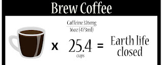 Dosis Brew Coffee