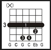 Gambar Kunci Gitar Cm