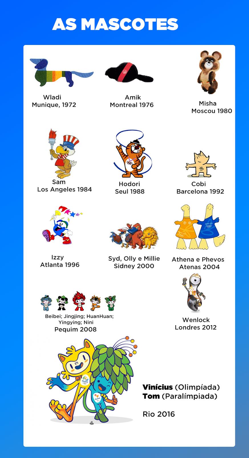 lista completa de mascotes das olimpíadas