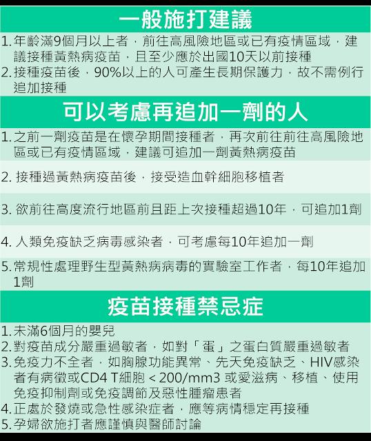 一般接種建議、追加族群建議、接種禁忌症(www.drliui.com)