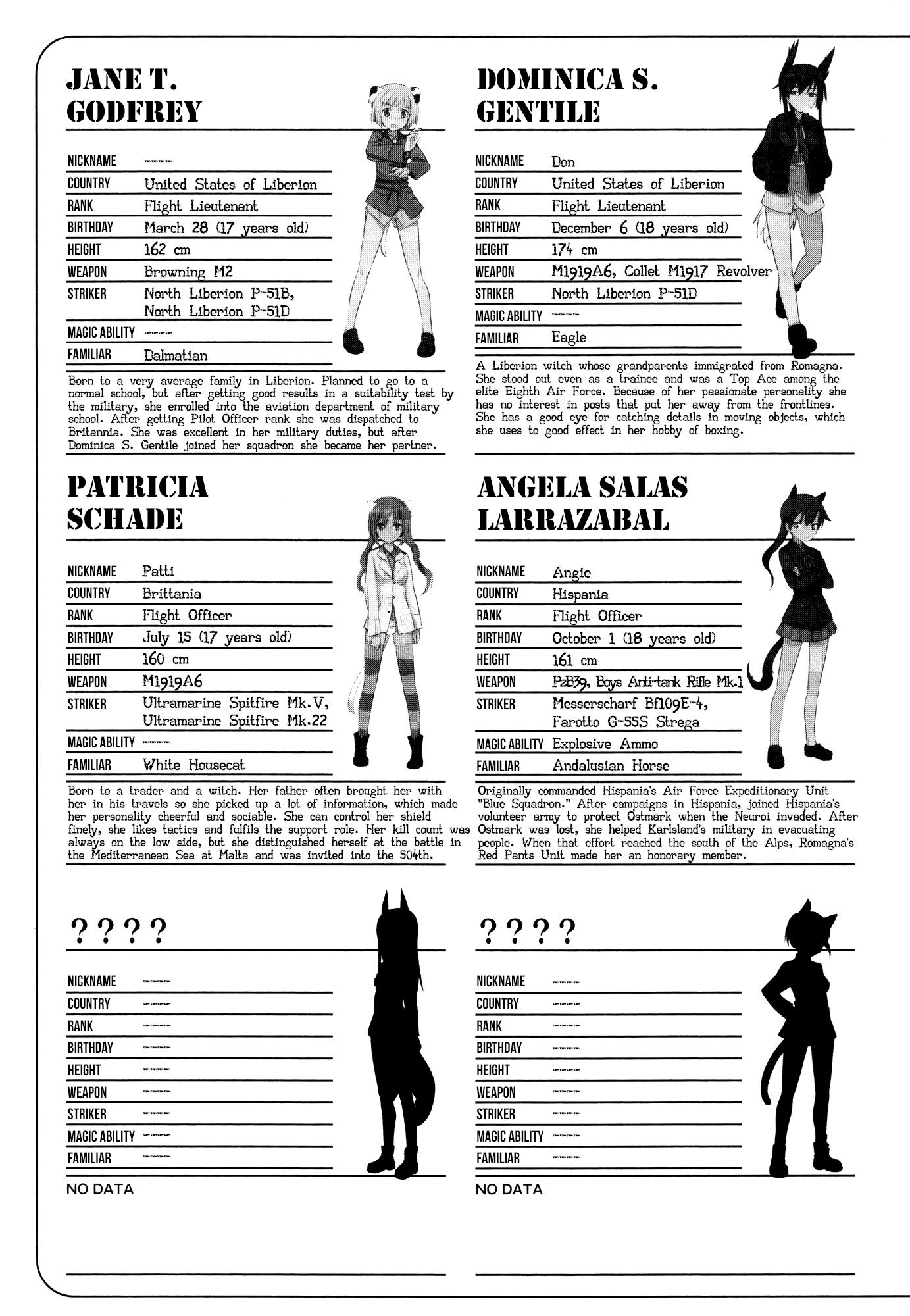 Strike Witches - Kurenai no Majotachi Vol 1 Ch 6: The Twos New Post (Last Part)