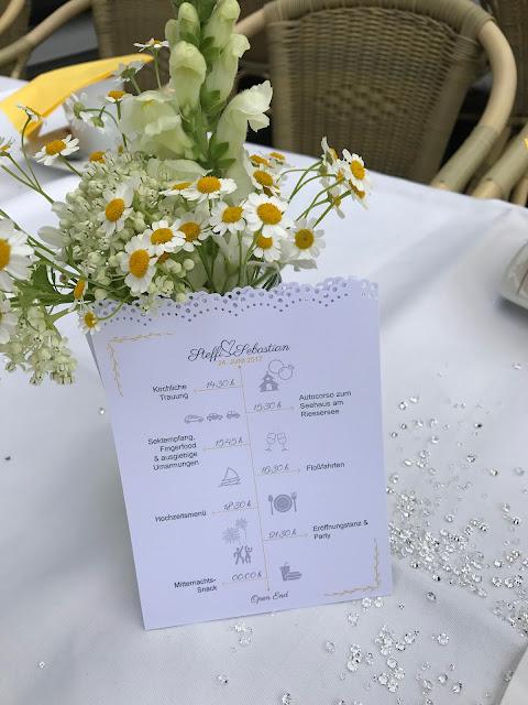 Zeitplan, Time Line Card, Hochzeit in Gelb, Sommer, Sonne, Natur, Sommerhochzeit am See in den Bergen, Riessersee Hotel Garmisch-Partenkirchen, Hochzeitsplanerin Uschi Glas