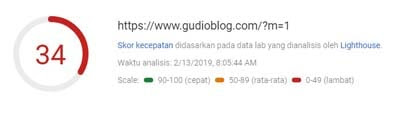 How_To_Speed_Up_Loading_Blogger_Pages_100%_Work_-_Mobile_Score_(Before)