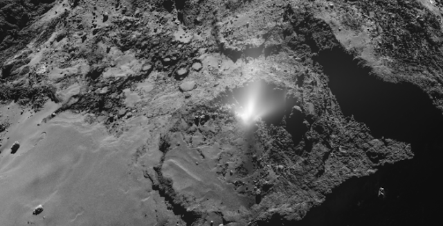 A plume of dust from Comet 67P/Churyumov–Gerasimenko, seen by the OSIRIS wide-angle camera on ESA's Rosetta spacecraft on 3 July 2016. The shadow of the plume is cast across the basin, in the Imhotep region. Credit: ESA/Rosetta/MPS for OSIRIS Team MPS/UPD/LAM/IAA/SSO/INTA/UPM/DASP/IDA