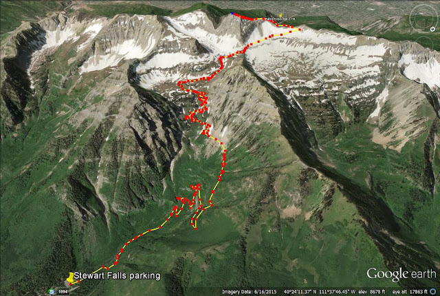 Hiking Mt. Timpanogos via Aspen Grove trail map
