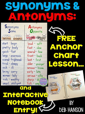 Synonyms and Antonyms Anchor Chart! This blog post contains the material to create this anchor chart, plus a FREE interactive notebook entry for synonyms and antonyms!