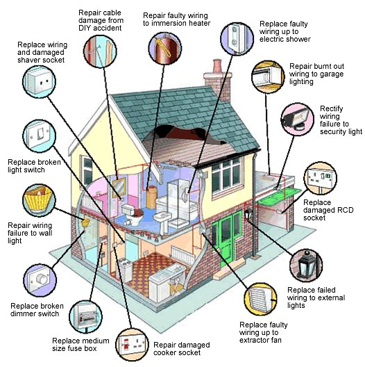 home electrical wiring diagrams light socket home electrical wiring  home electrical wiring