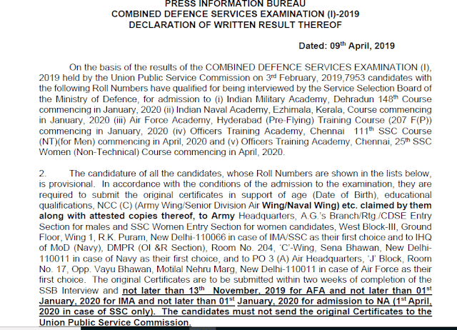 UPSC CDS (I) 2019 Result