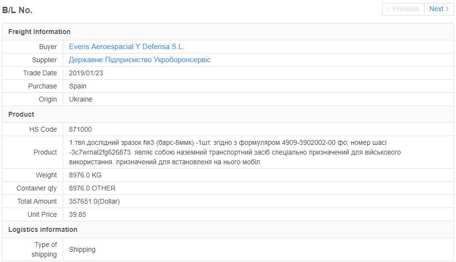 Укроборонсервіс відправив Барс-8ММК до Іспанії