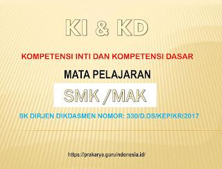 KI KD PKK SMK bidang keahlian Agribisnis dan Agroteknologi