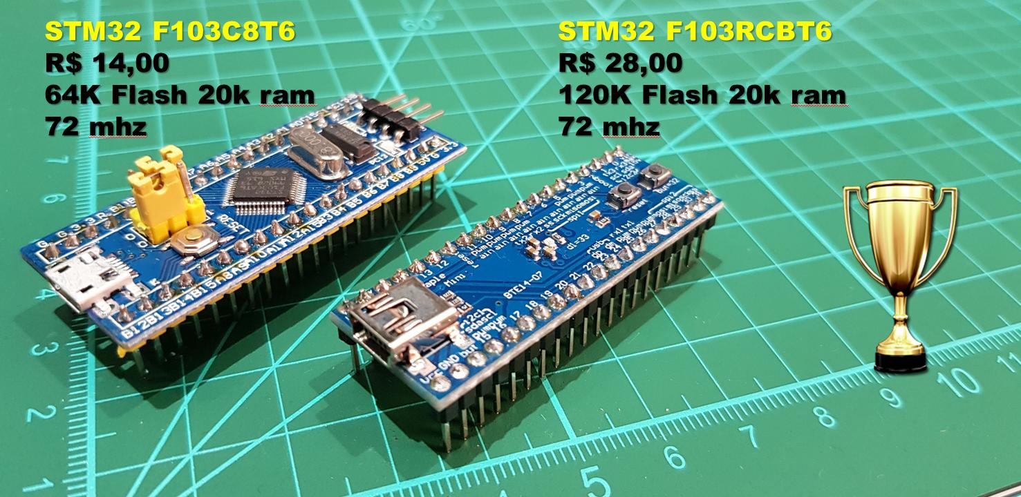 SpeedTest: Arduinos – ESP32/8266s – STM32 - Fernando K
