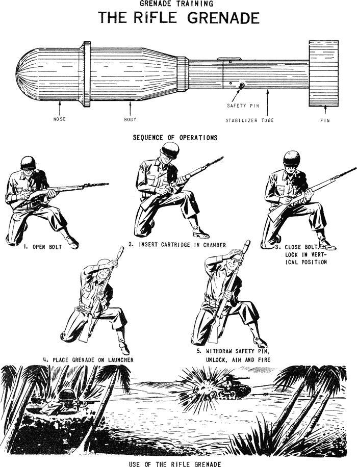 Sipsey Street Irregulars: Praxis: Practice Rifle Grenades