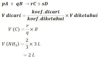 Contoh Soal Perhitungan Volume dalam Persamaan Reaksi