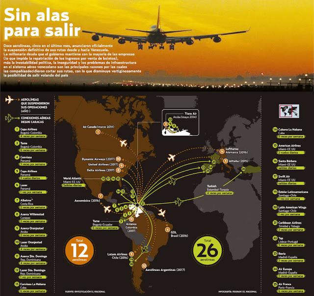 Miles de venezolanos abandonan el país en autobús hacia Ecuador, Perú y Colombia