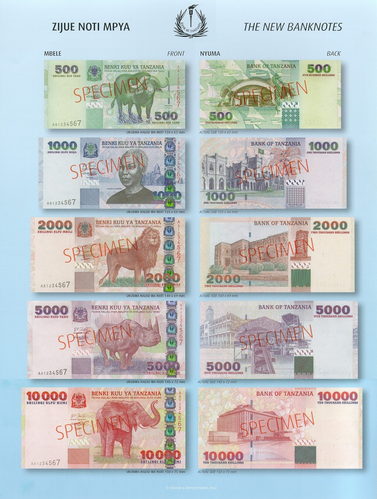 The Banknotes Pictured Above Are Found Along With Coins In Denominations Of 50 100 And 200 Cur Exchange Rate