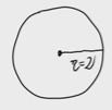 12.Área de un círculo