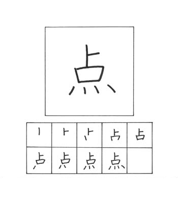 kanji titik