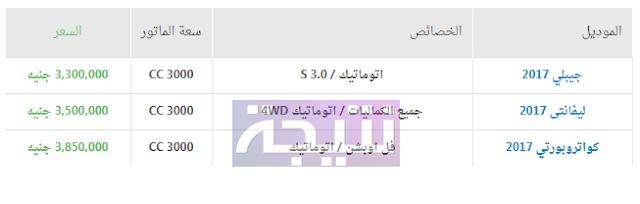 أسعار سيارات مازيراتي 2018 في مصر