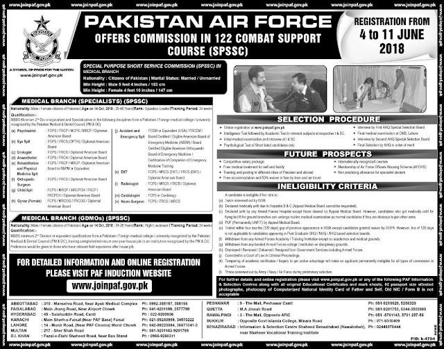 Sukkur ,Karachi Jobs, Lahore, Faisalabad, Rawalpindi, Peshawar, Quetta, DI Khan,