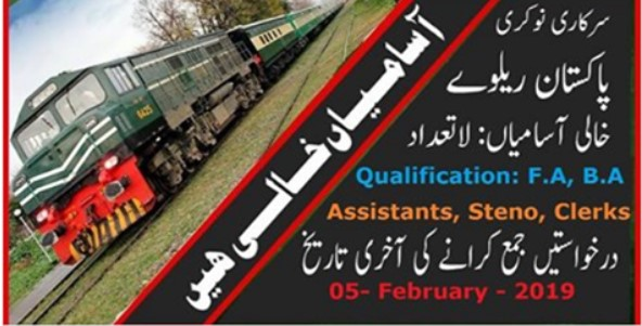 Ministry of Railways Government of Pakistan Jobs