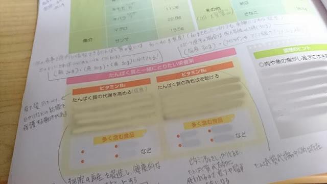 キャリアカレッジジャパン上級食育アドバイザーテキスト