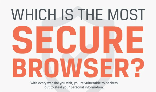 Image: Which is the Most Secure Browser